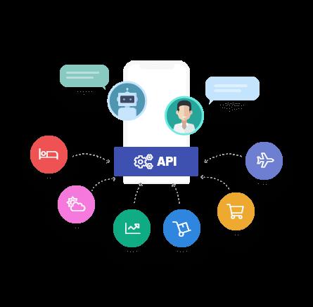 Chatbot API Integration