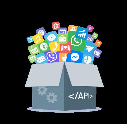 Leistungsstarke Messaging API