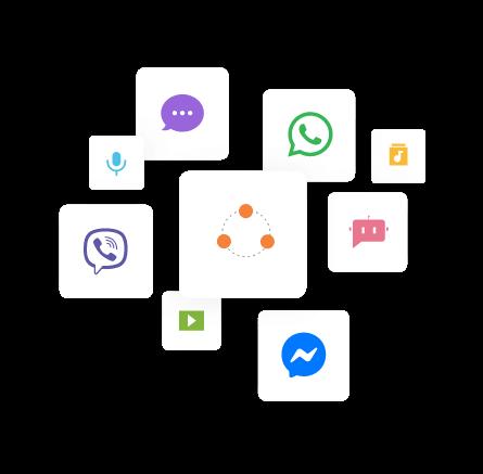 Omnichannel Messaging