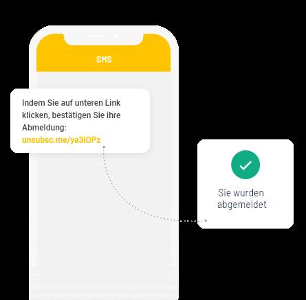 Saubere Mobile Kontaktlisten