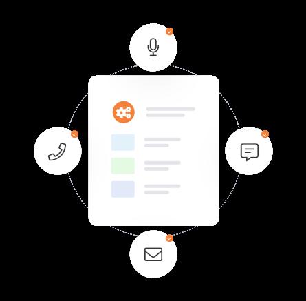 Integrierter CRM Kundendienst