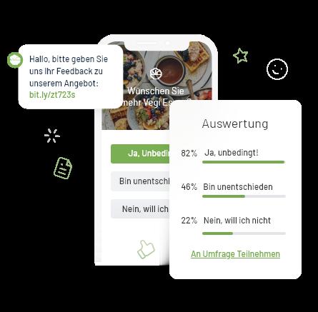 SMS URL Umfrage mit öffentlicher Auswertung